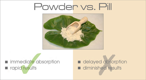 Power vs Pill - advantages